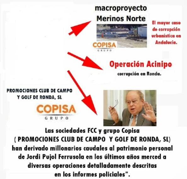 Un entramado de intereses inmobiliarios de origen catalán con presencia de políticos de CIU como el alcalde de Amposta del PP de Ávila y de expolíticos del PSOE aparecen entrelazados en