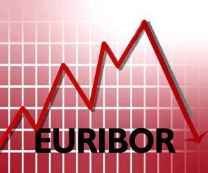 El euribor bajando y la cláusula suelo impidiendo que se refleje en el tipo de interés de las hipotecas