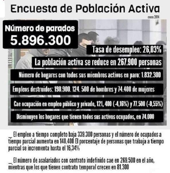 Resúmen EPA 4ª trimestre 2013