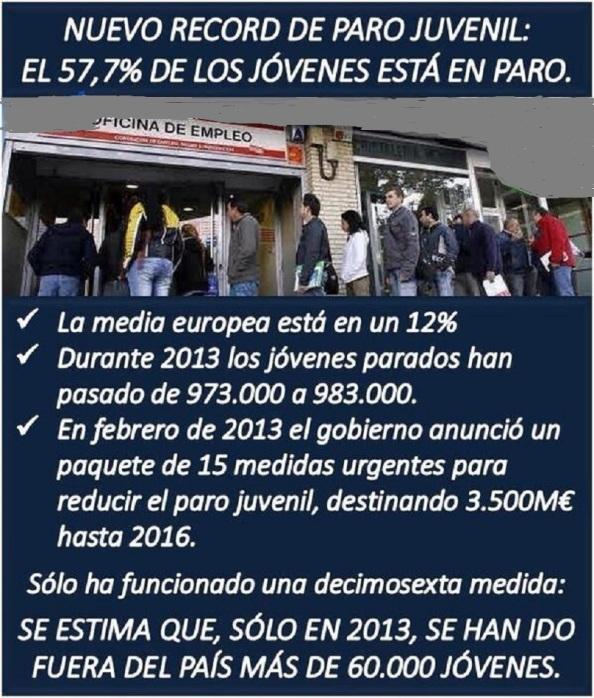 El Drama del paro juvenil. Rajoy cuando estaba en la oposición dijo que era intolerable que España lo tiviera en el 48%, que sería su prioridad bajarlo. Llegado al poder, sí lo dijo no se acuerda.