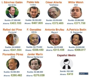 """""""El consenso"""" con la Reforma Fiscal de Montoro"""