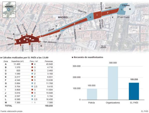 Cálculo que hizo El País de asistentes