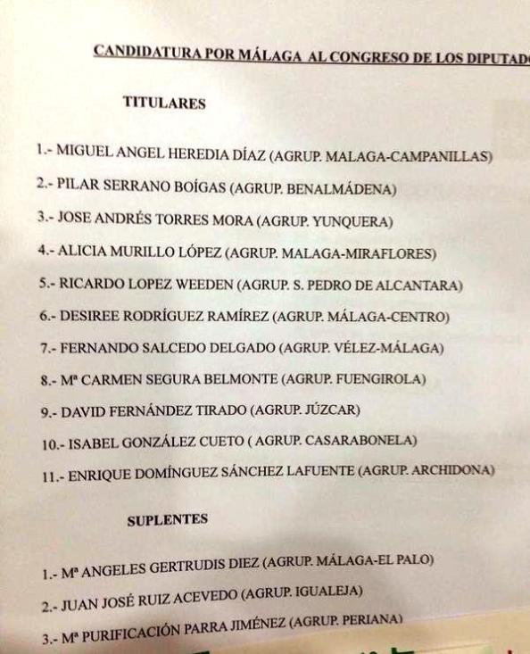 La lista del PSOE de Malaga a las elecciones generales que se ha presentado en el comité Provincial y lógicamente ha salido... La misma que filtró Miguel Ángel Heredia y Francisco Conejo dos días antes de que empezaran las Asambleas de las Agrupaciones para elevar propuestas