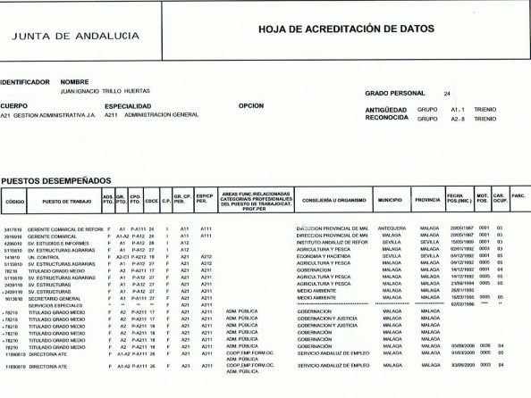 Hoja de Acreditación de Datos, tras mi reciente reincorporación nuevamente a la plaza de Director de la ATE Málaga Capital, donde han desaparecido los puestos ocupados con posterioridad a mi cese indebido que ocurrió en enero del 2011.