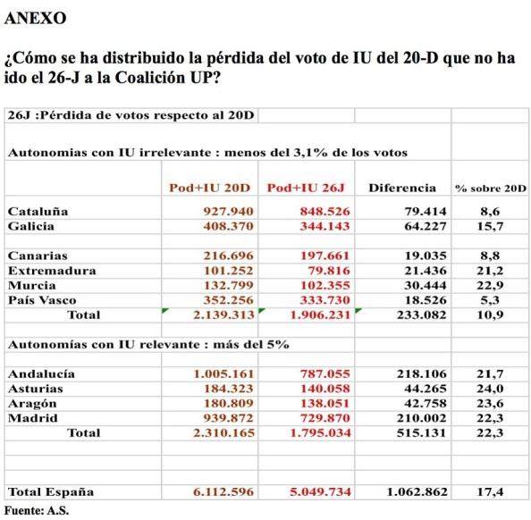 analisis 26J Ignacio trillo