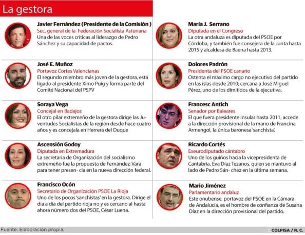 Composición de la Comisión Gestora del PSOE