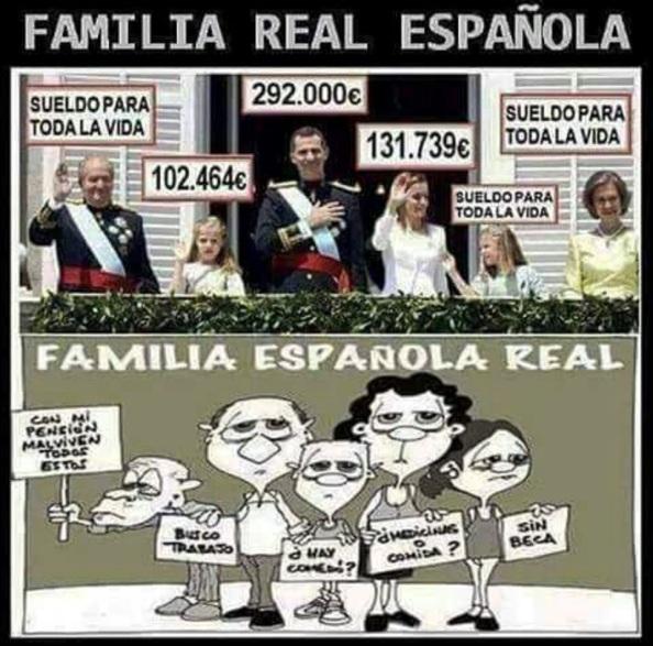 Familia Real española versus familia española real