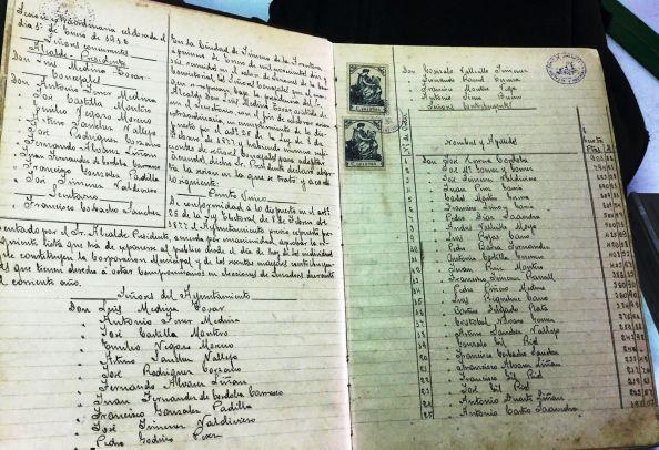 censo electoral de jimena en 1916 1