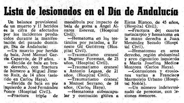 4 de diciembre málaga heridos en los incidentes