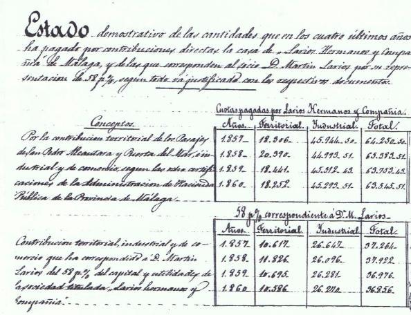 pago de impuestos de Martín Larios para senador